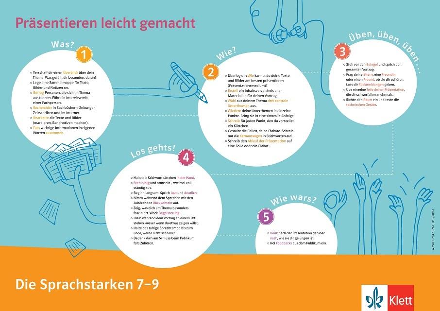 Praesentieren-die-sprachstarken-7-9-klett-und-balmer-verlag
